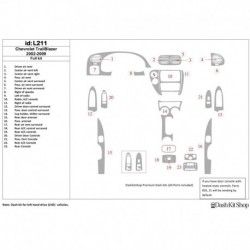 Накладки салона под дерево, карбон, алюминий для Chevrolet Trail Blazer 2002-UP. Комплект L211.